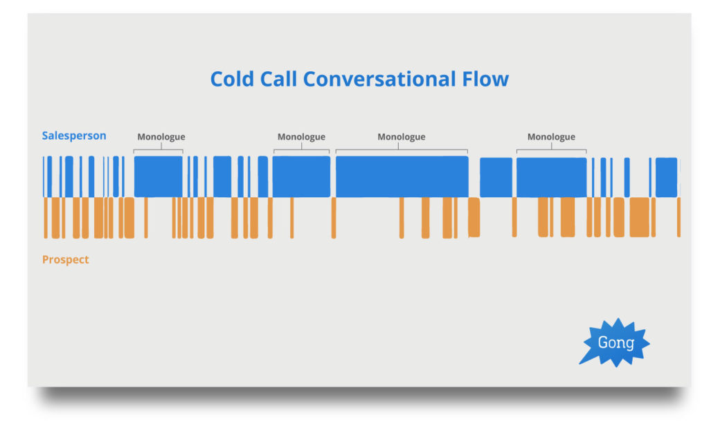 successful cold calling tips and tricks